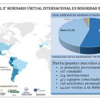 Finaliza el II Seminario virtual internacional sobre Seguridad del paciente