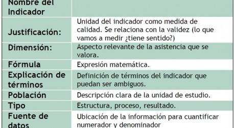Formulació_indicador