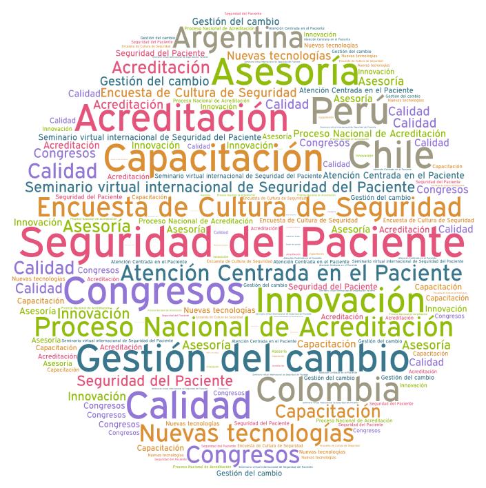 Latinoamérica5